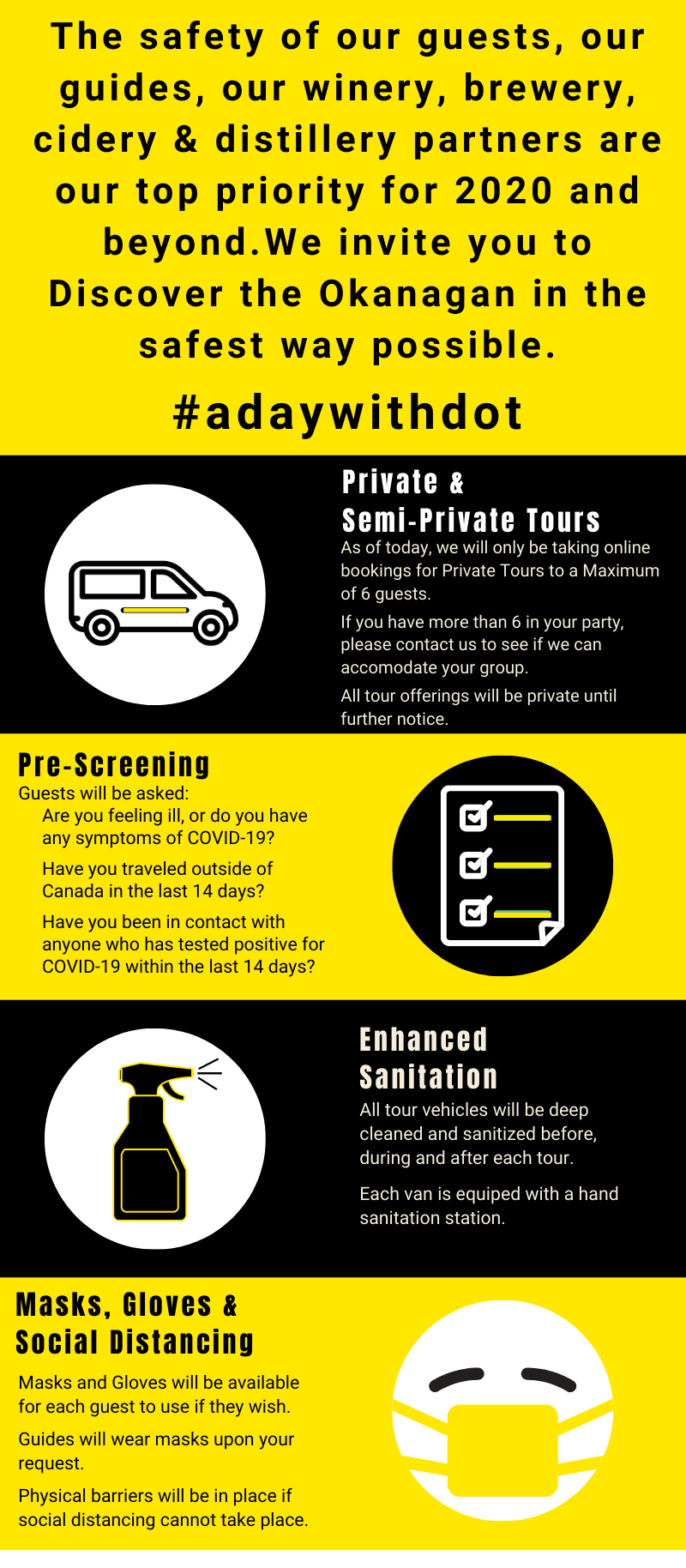Discover Okanagan Tours Covid-19 Action Plan infographic